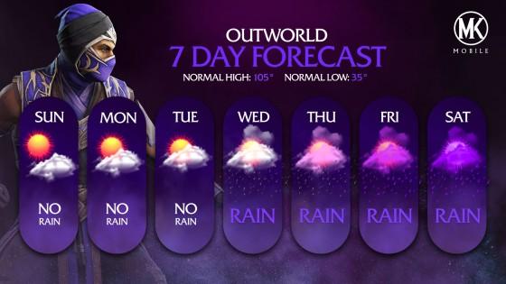 Rain 7 Days